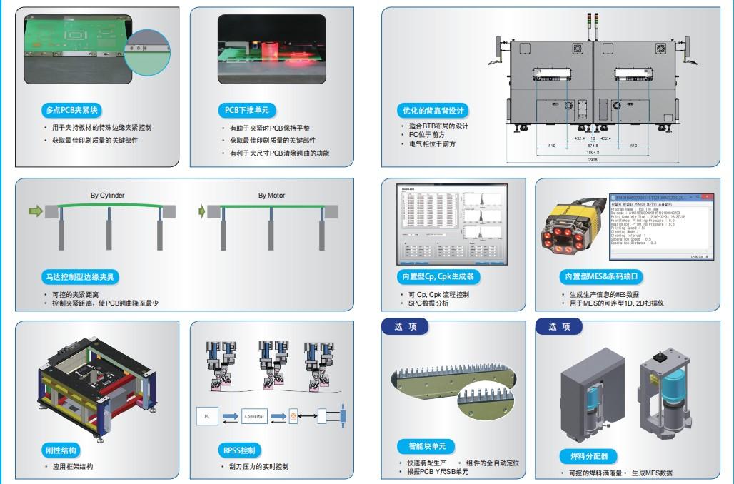 INOTIS-XL系列全自动印刷机模块介绍