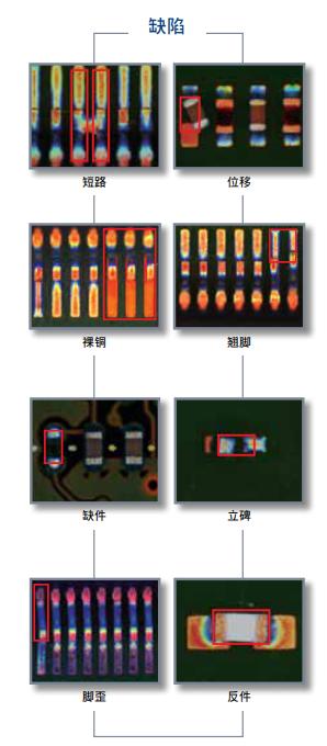 德律TR7700 在线型自动光学检测机